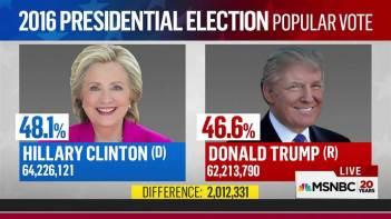 09122017 Vote